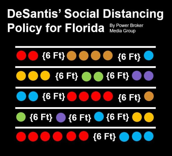 DeSantis' Social Distancing Policy; Here's What Church Pews Can Look Like This Sunday